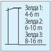 Светодиодный светильник Зелда 11